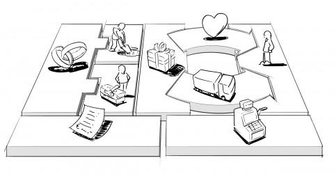 Model Drawing Drawing | Business Models Inc